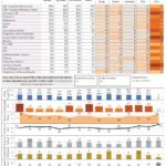 ECP Analytics Laboratory Report