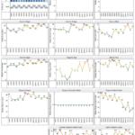 Emergency Department Process Metrics Dashboard